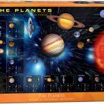 پازل ۱۰۰۰ تکه سیارات – اسمارت کات