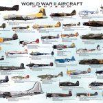 پازل ۱۰۰۰ تکه جنگنده های جنگ جهانی دوم – اسمارت کات